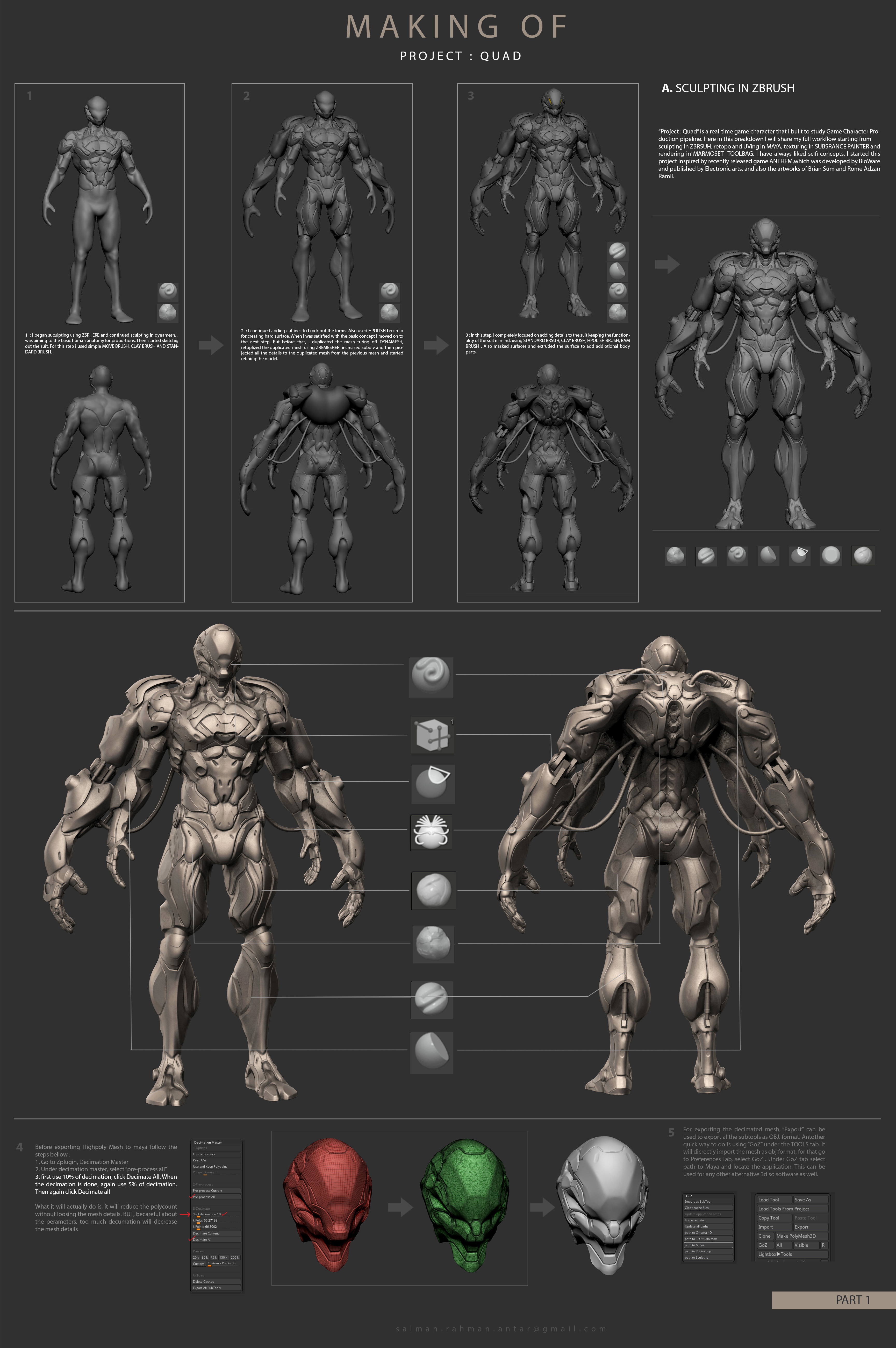 PROJECT : QUAD (Real-time game character) - ZBrushCentral