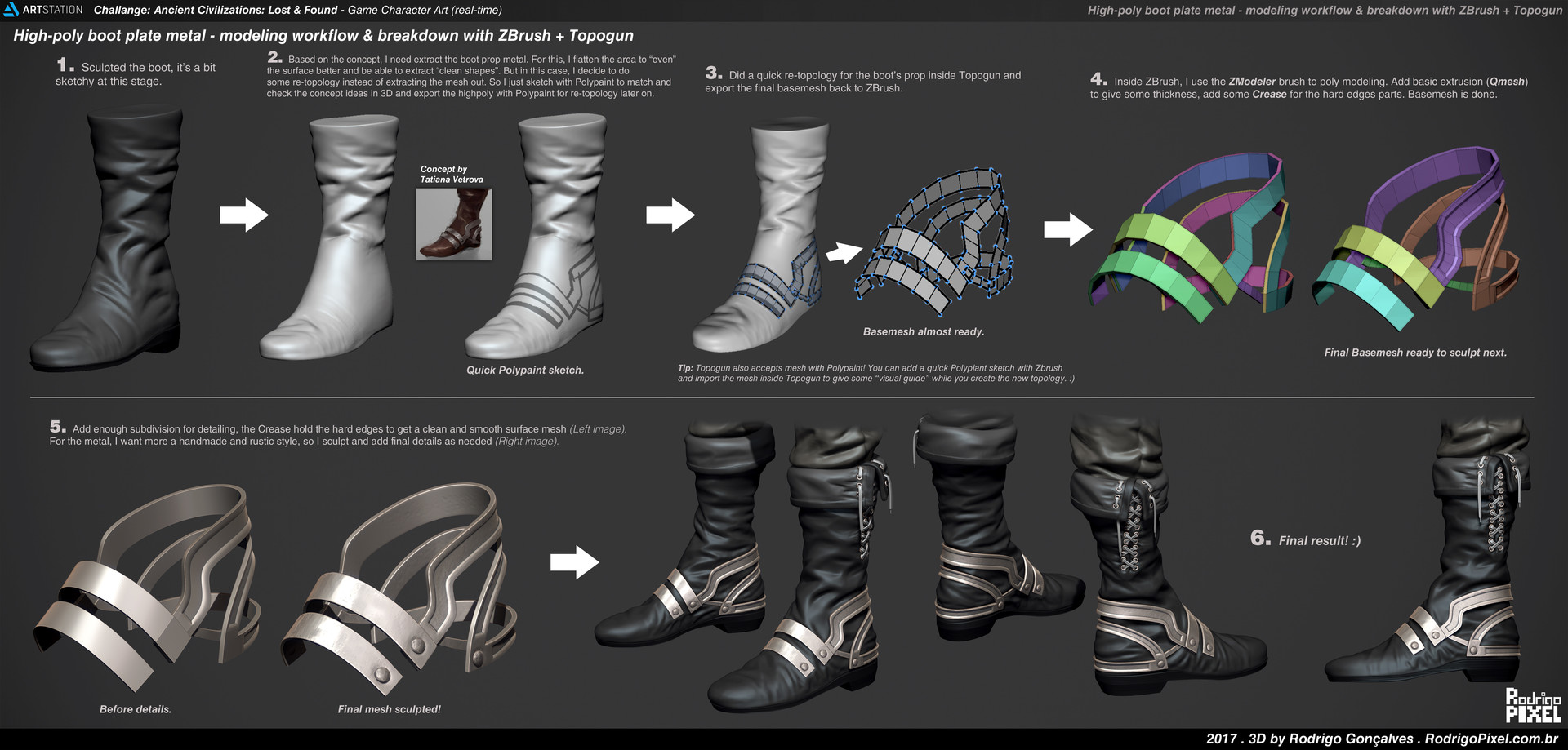 rodrigo-goncalves-blacksmith-bootplate-breakdown.jpg